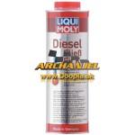 Liqui Moly - Prísada proti zamŕzaniu nafty - 1l - Doopla.sk | Opel Diely | Originál diely Opel | Archanjel Slovakia, s.r.o.